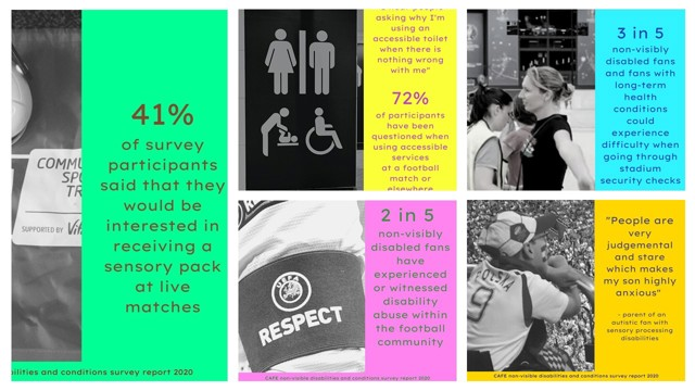 Collage of Invisible Disabilities Week infographics containing stats and quotes from the CAFE non-visible disabilities and conditions survey report.