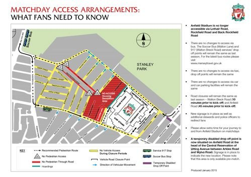 Map of drop-off point at Anfield