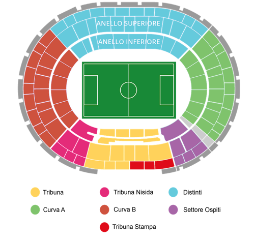Stadio San Paolo map