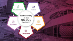 2022 FIFA World Cup Sustainability Strategy